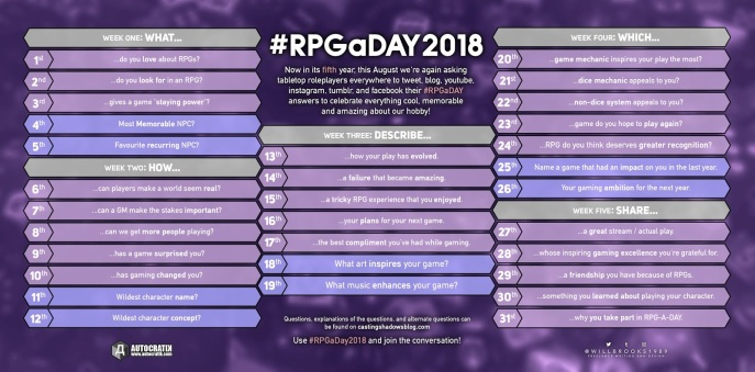 RPG-a-Day 2018 (1)